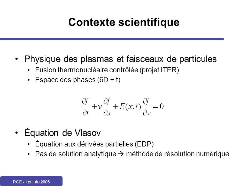 RGE - 1er juin 2006 Contexte scientifique Physique des plasmas et faisceaux de particules Fusion thermonucléaire contrôlée (projet ITER) Espace des ph