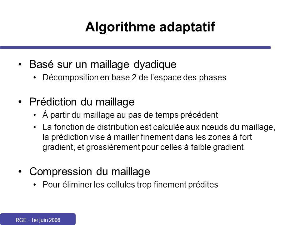 RGE - 1er juin 2006 Algorithme adaptatif Basé sur un maillage dyadique Décomposition en base 2 de lespace des phases Prédiction du maillage À partir d