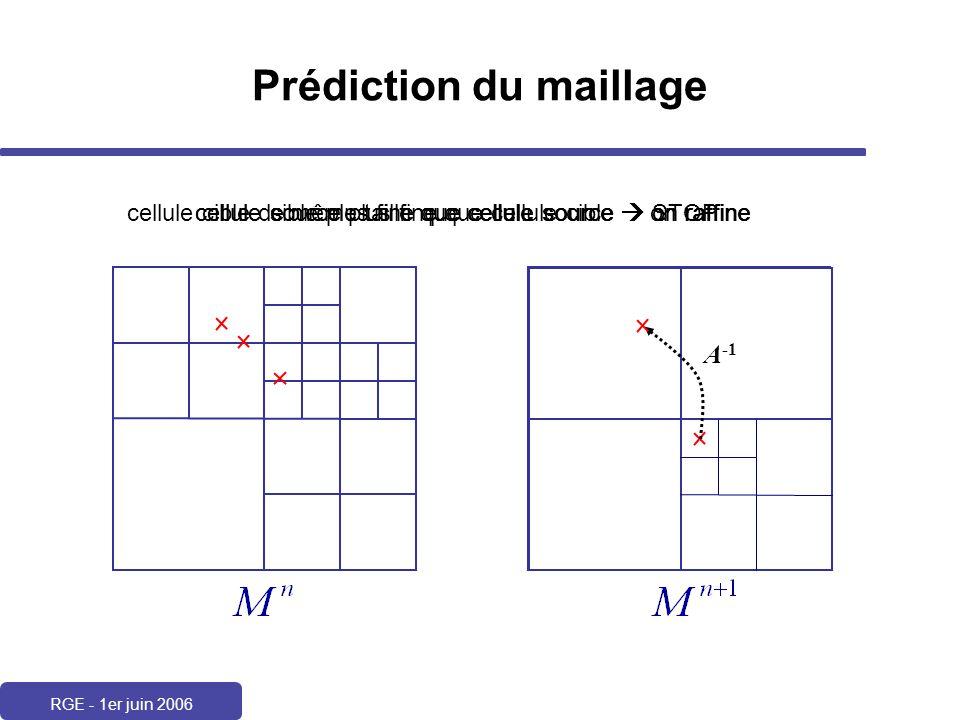RGE - 1er juin 2006 Prédiction du maillage A -1 cellule cible plus fine que cellule source on raffinecellule cible de même taille que cellule source o