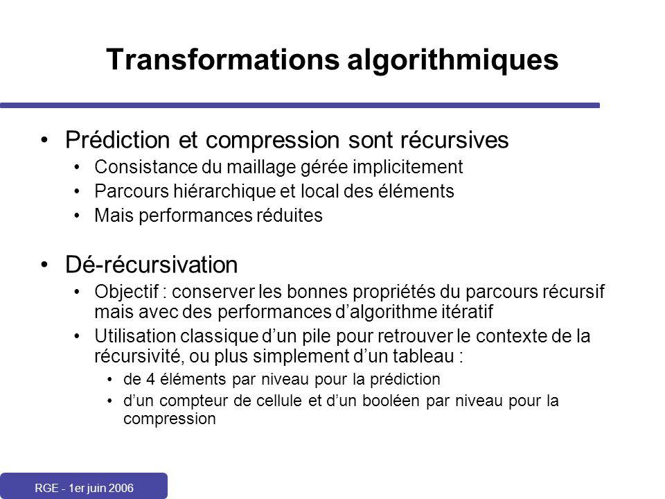 RGE - 1er juin 2006 Transformations algorithmiques Prédiction et compression sont récursives Consistance du maillage gérée implicitement Parcours hiér