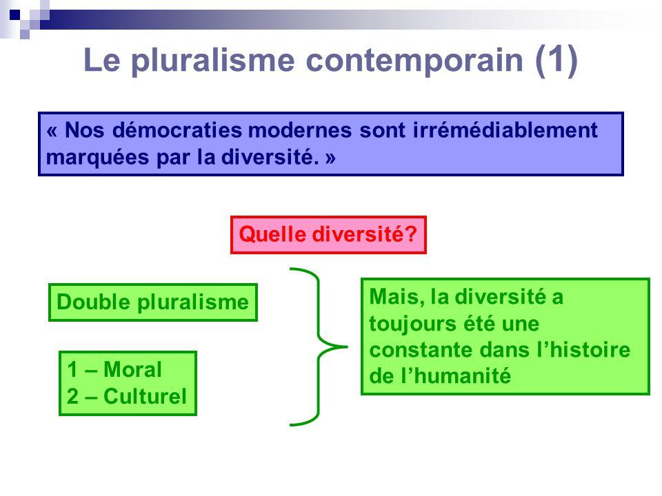 Le pluralisme contemporain (1) « Nos démocraties modernes sont irrémédiablement marquées par la diversité. » Quelle diversité? Double pluralisme 1 – M