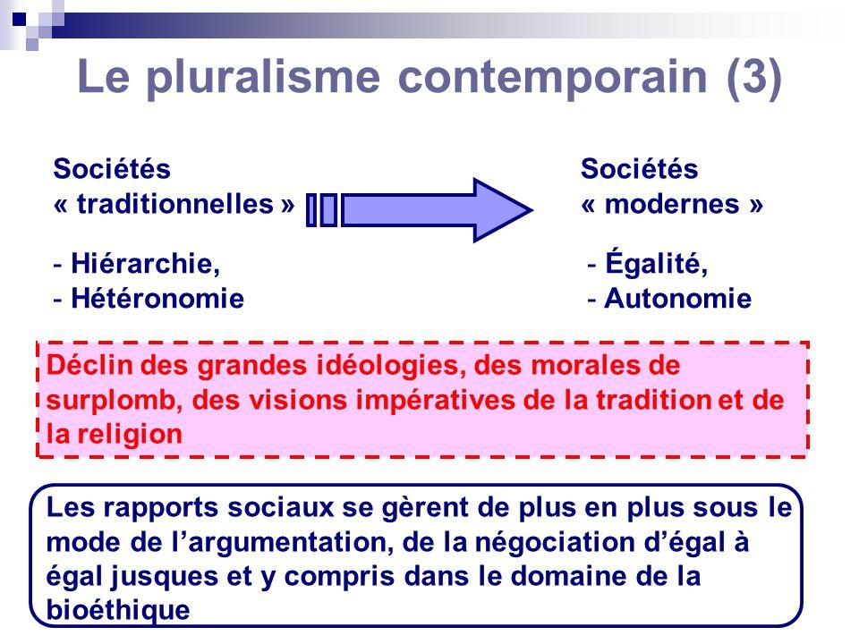 Le pluralisme contemporain (3) Sociétés « traditionnelles » - Hiérarchie, - Hétéronomie Sociétés « modernes » - Égalité, - Autonomie Les rapports soci