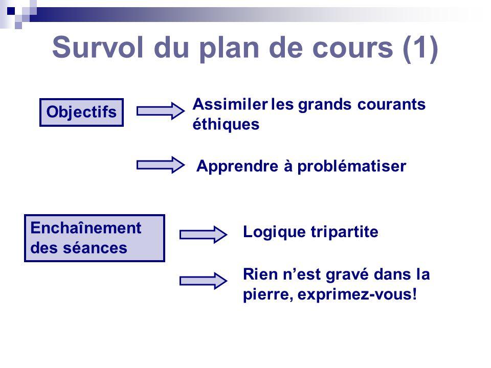 Survol du plan de cours (1) Objectifs Assimiler les grands courants éthiques Apprendre à problématiser Enchaînement des séances Logique tripartite Rie