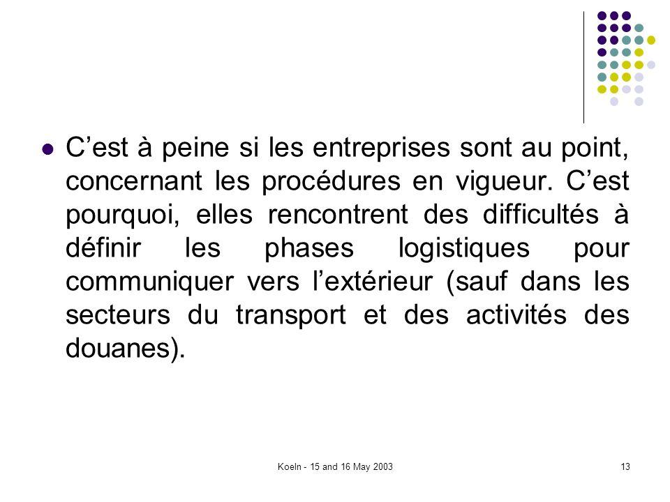 Koeln - 15 and 16 May 200313 Cest à peine si les entreprises sont au point, concernant les procédures en vigueur. Cest pourquoi, elles rencontrent des