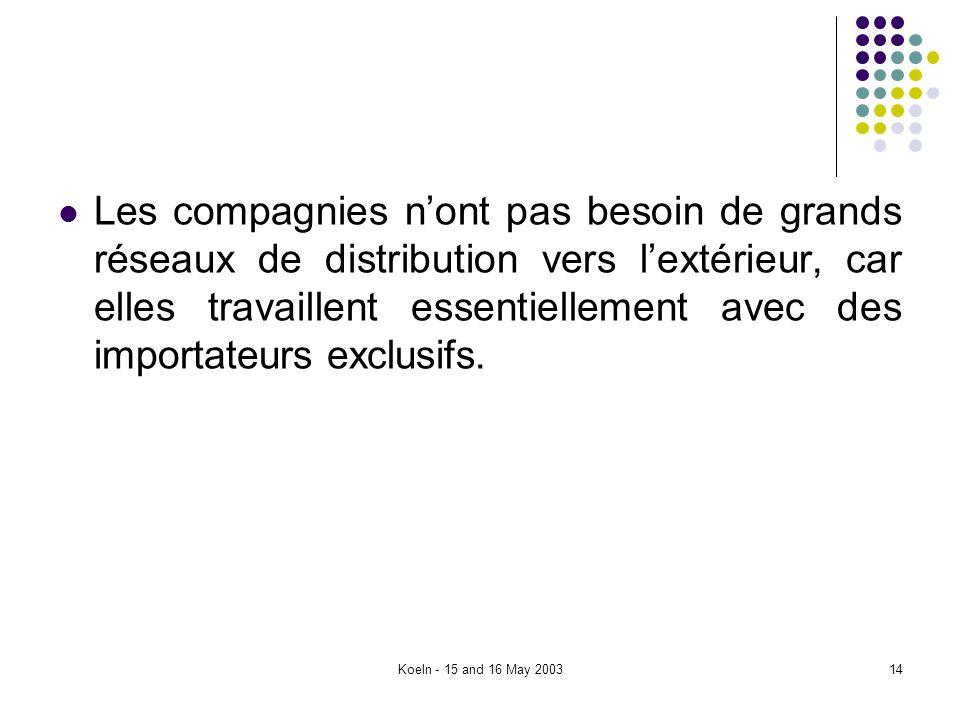 Koeln - 15 and 16 May 200314 Les compagnies nont pas besoin de grands réseaux de distribution vers lextérieur, car elles travaillent essentiellement avec des importateurs exclusifs.