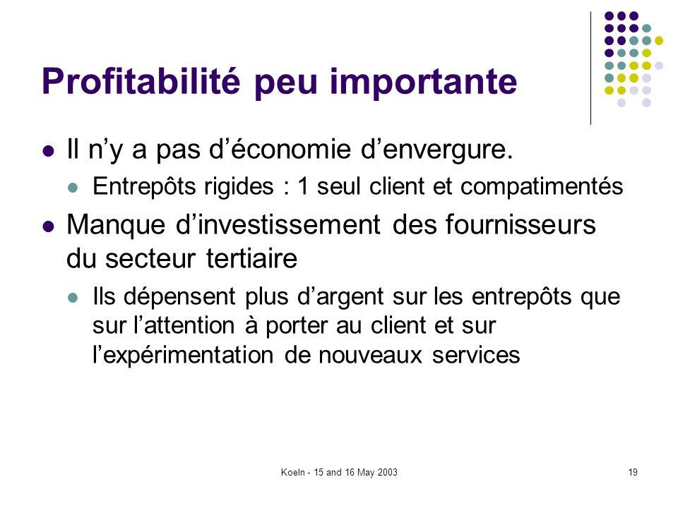 Koeln - 15 and 16 May 200319 Profitabilité peu importante Il ny a pas déconomie denvergure. Entrepôts rigides : 1 seul client et compatimentés Manque