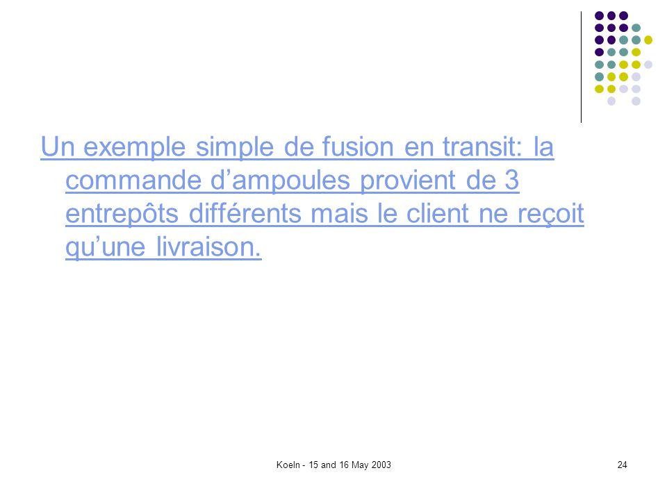 Koeln - 15 and 16 May 200324 Un exemple simple de fusion en transit: la commande dampoules provient de 3 entrepôts différents mais le client ne reçoit