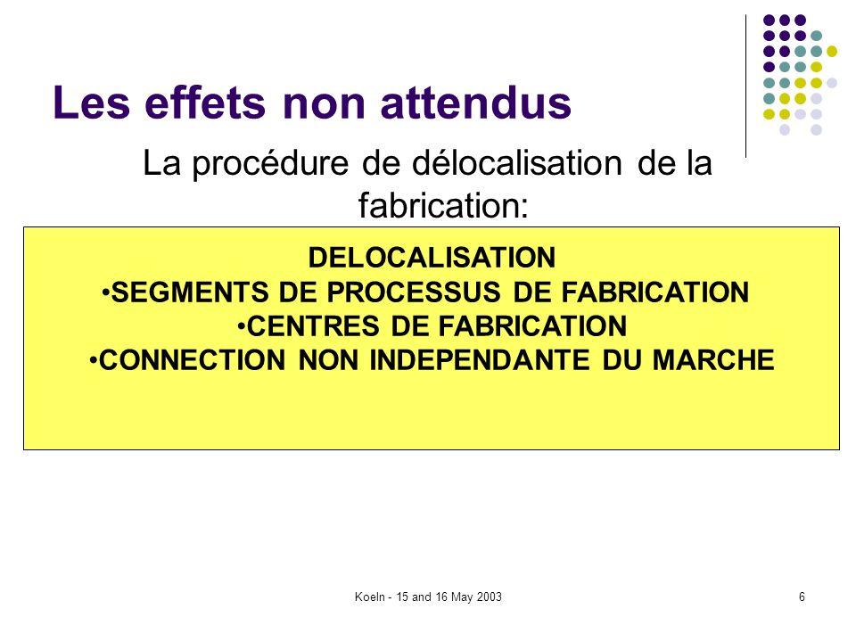Koeln - 15 and 16 May 20037 Transport extérieur = partie intégrante du cycle de fabrication Filière du transport