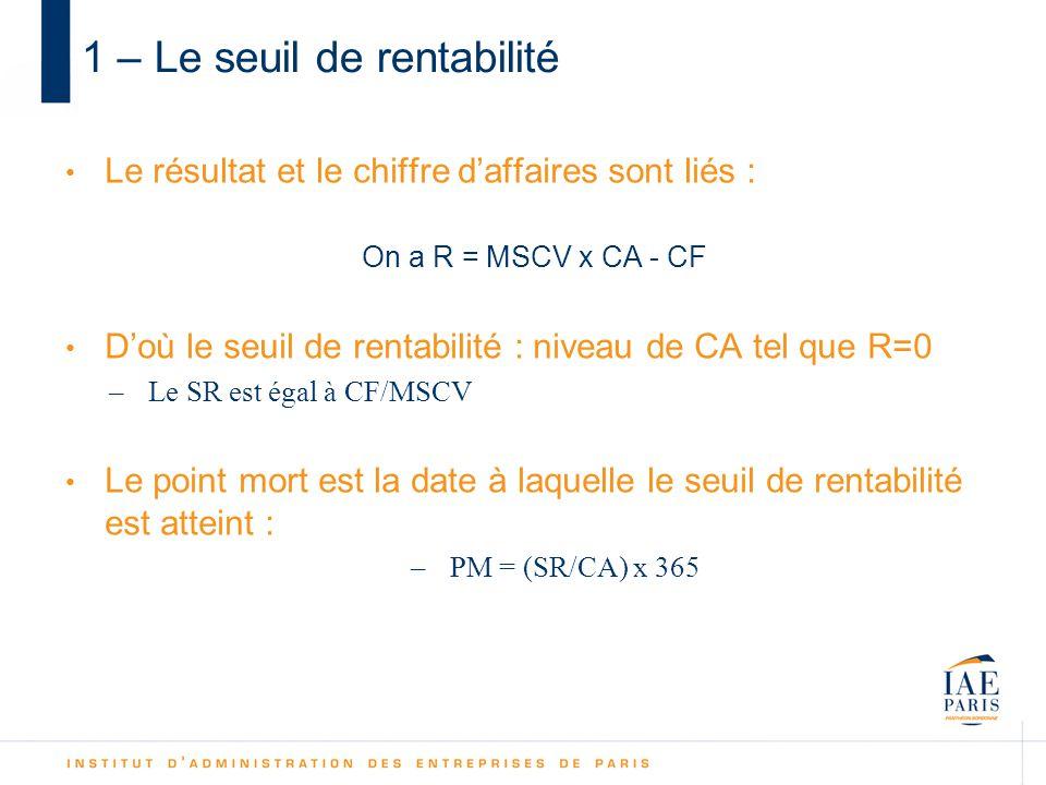 Le résultat et le chiffre daffaires sont liés : On a R = MSCV x CA - CF Doù le seuil de rentabilité : niveau de CA tel que R=0 –Le SR est égal à CF/MSCV Le point mort est la date à laquelle le seuil de rentabilité est atteint : –PM = (SR/CA) x 365 1 – Le seuil de rentabilité