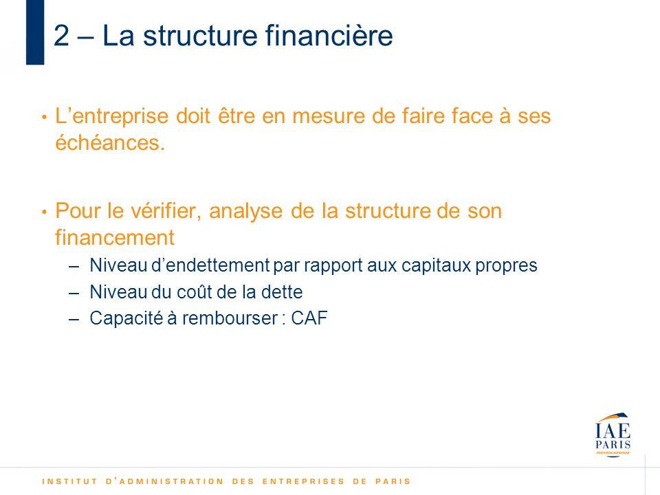 2 – La structure financière Lentreprise doit être en mesure de faire face à ses échéances.