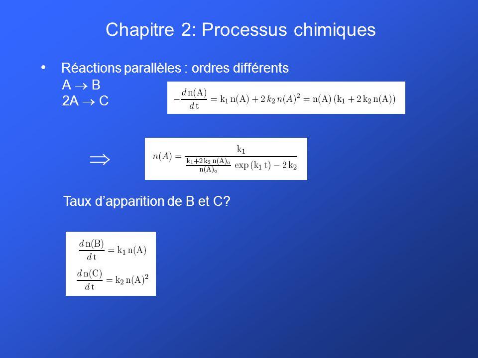 Chapitre 2: Processus chimiques Réactions parallèles : ordres différents A B 2A C Taux dapparition de B et C?