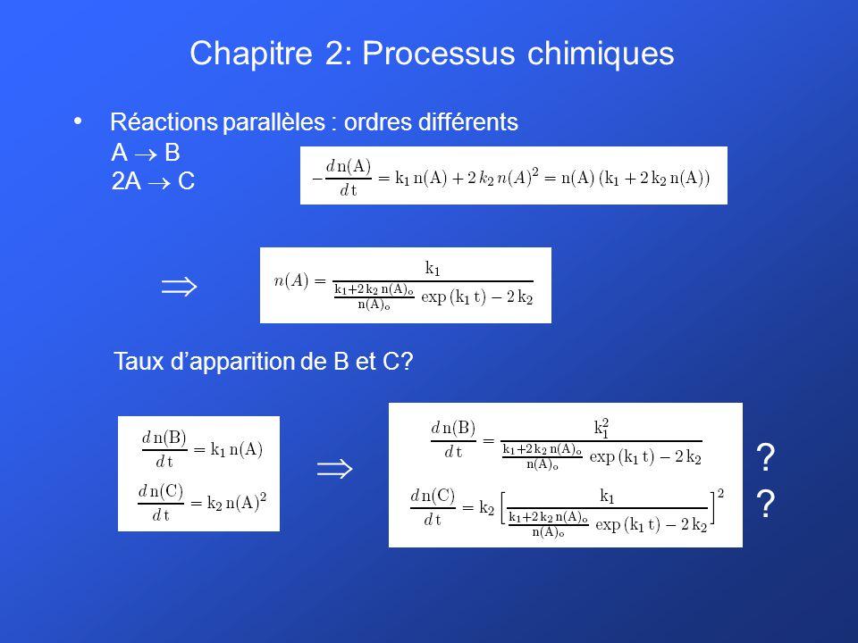 Chapitre 2: Processus chimiques Réactions parallèles : ordres différents A B 2A C Taux dapparition de B et C? ?