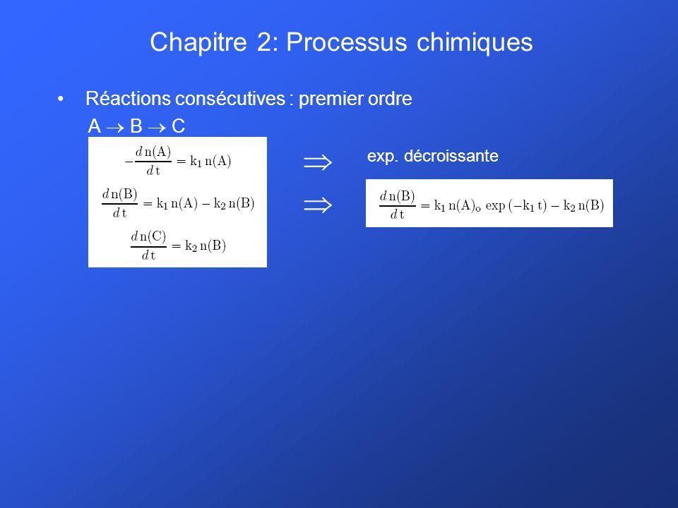 Chapitre 2: Processus chimiques Réactions consécutives : premier ordre A B C exp. décroissante