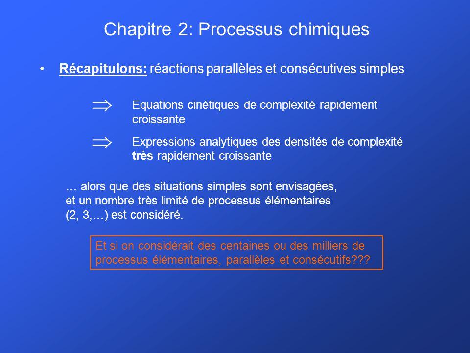 Chapitre 2: Processus chimiques Récapitulons: réactions parallèles et consécutives simples Equations cinétiques de complexité rapidement croissante Ex