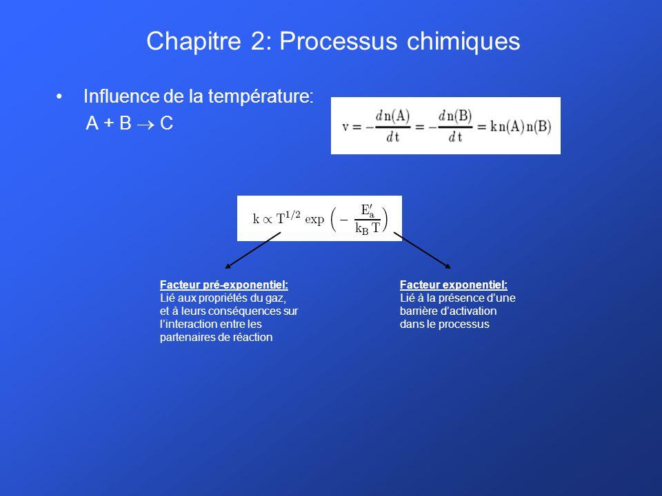 Chapitre 2: Processus chimiques Influence de la température: A + B C Facteur pré-exponentiel: Lié aux propriétés du gaz, et à leurs conséquences sur linteraction entre les partenaires de réaction Facteur exponentiel: Lié à la présence dune barrière dactivation dans le processus
