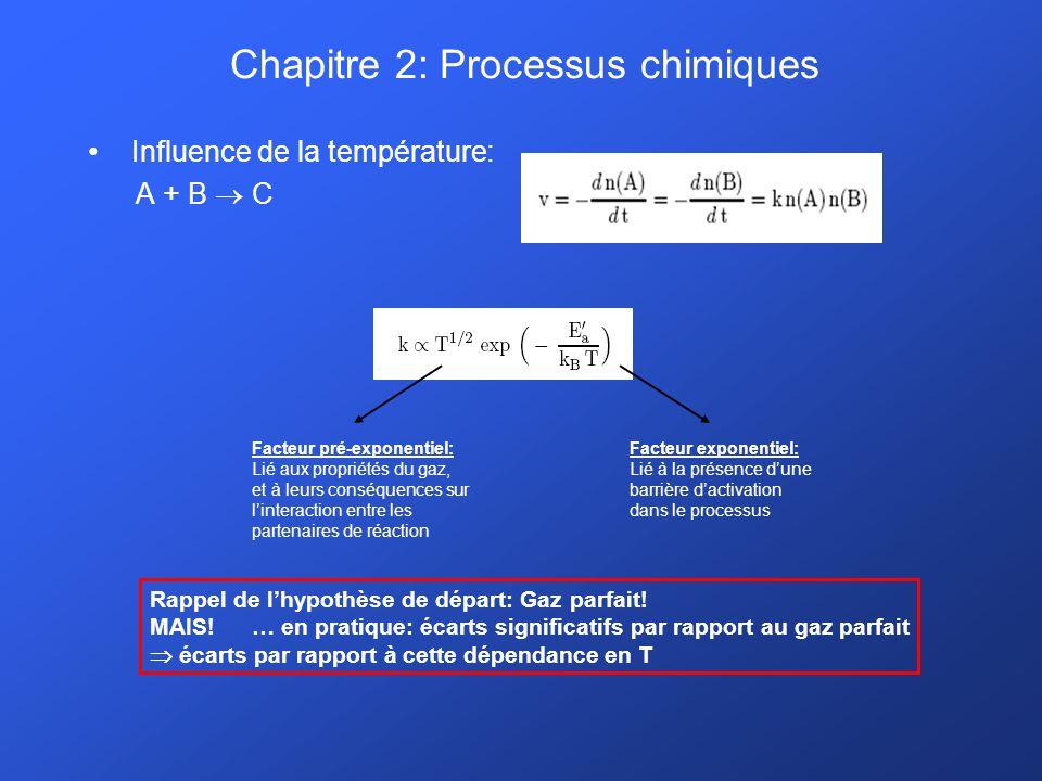 Chapitre 2: Processus chimiques Influence de la température: A + B C Facteur pré-exponentiel: Lié aux propriétés du gaz, et à leurs conséquences sur linteraction entre les partenaires de réaction Facteur exponentiel: Lié à la présence dune barrière dactivation dans le processus Rappel de lhypothèse de départ: Gaz parfait.