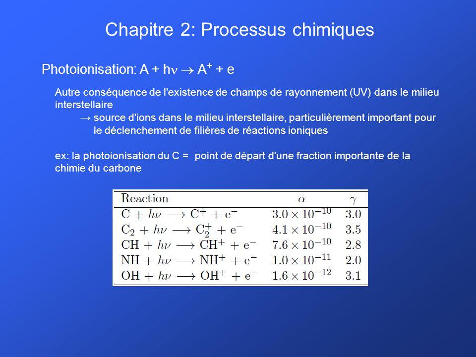 Chapitre 2: Processus chimiques Photoionisation: A + h A + + e Autre conséquence de l'existence de champs de rayonnement (UV) dans le milieu interstel