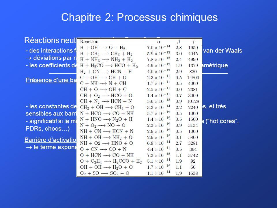 Chapitre 2: Processus chimiques Réactions neutre-neutre: A + B C + D - des interactions faibles agissent entre partenaires réactionnels: van der Waals