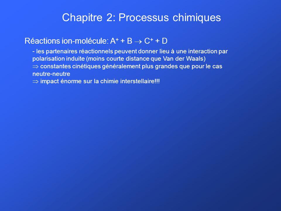 Chapitre 2: Processus chimiques Réactions ion-molécule: A + + B C + + D - les partenaires réactionnels peuvent donner lieu à une interaction par polar