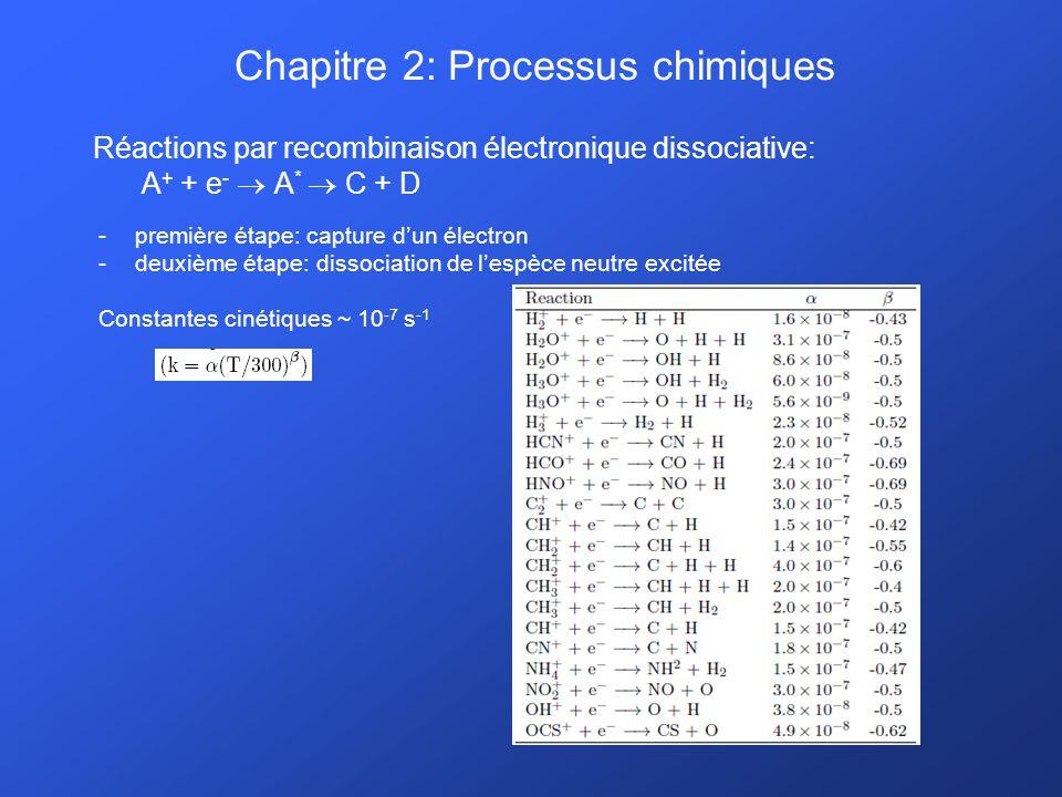 Chapitre 2: Processus chimiques Réactions par recombinaison électronique dissociative: A + + e - A * C + D -première étape: capture dun électron -deux