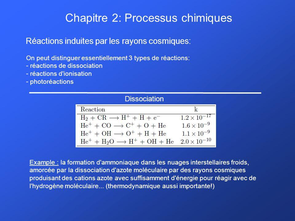 Chapitre 2: Processus chimiques Réactions induites par les rayons cosmiques: On peut distinguer essentiellement 3 types de réactions: - réactions de d