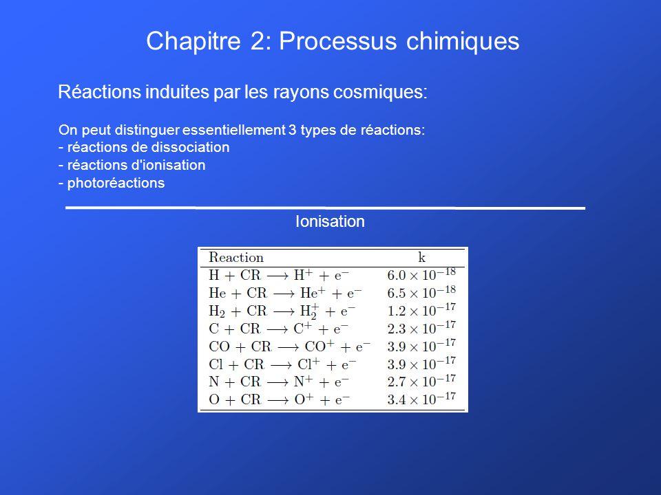 Chapitre 2: Processus chimiques Réactions induites par les rayons cosmiques: On peut distinguer essentiellement 3 types de réactions: - réactions de dissociation - réactions d ionisation - photoréactions Ionisation