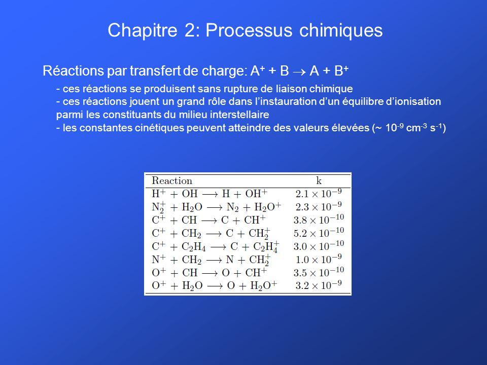 Chapitre 2: Processus chimiques Réactions par transfert de charge: A + + B A + B + - ces réactions se produisent sans rupture de liaison chimique - ce