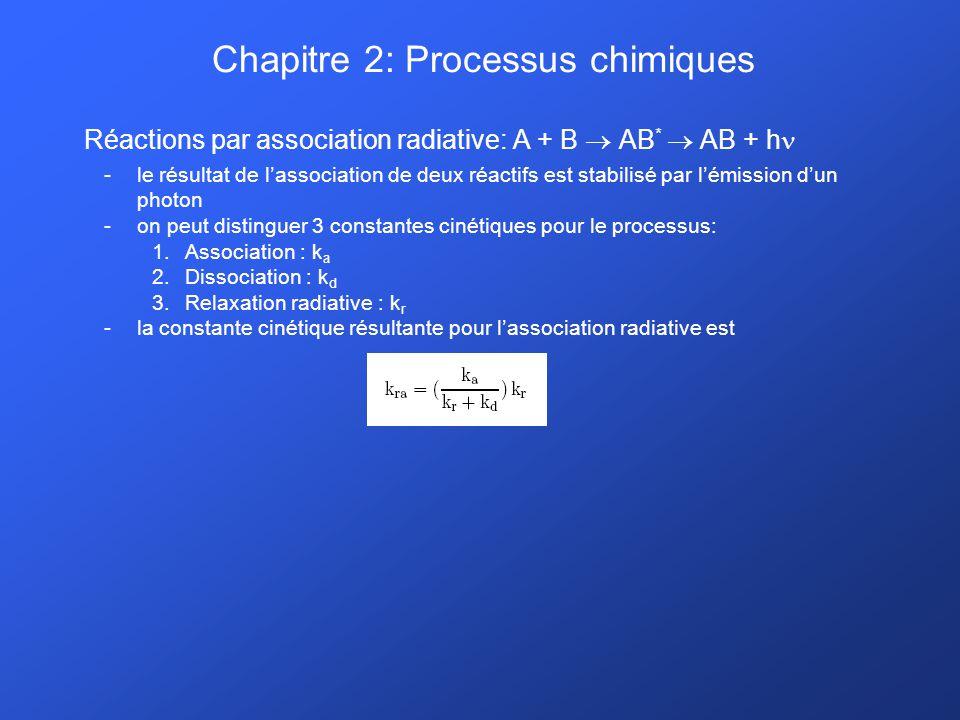 Chapitre 2: Processus chimiques Réactions par association radiative: A + B AB * AB + h -le résultat de lassociation de deux réactifs est stabilisé par