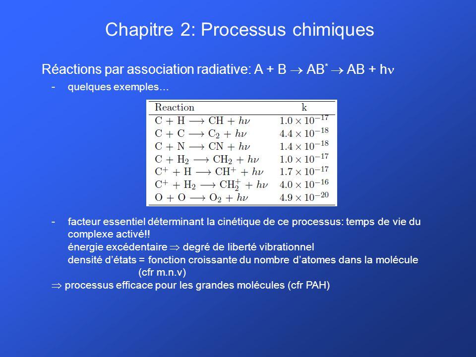 Chapitre 2: Processus chimiques Réactions par association radiative: A + B AB * AB + h -quelques exemples… -facteur essentiel déterminant la cinétique de ce processus: temps de vie du complexe activé!.