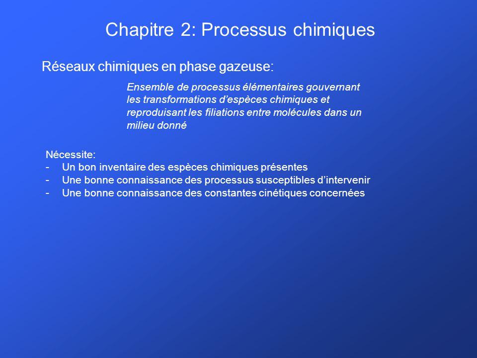 Chapitre 2: Processus chimiques Réseaux chimiques en phase gazeuse: Ensemble de processus élémentaires gouvernant les transformations despèces chimiqu