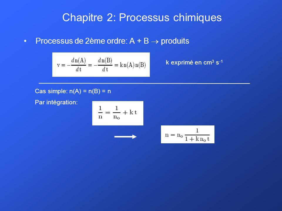 Chapitre 2: Processus chimiques Processus de 2ème ordre: A + B produits k exprimé en cm 3 s -1 Cas simple: n(A) = n(B) = n Par intégration: