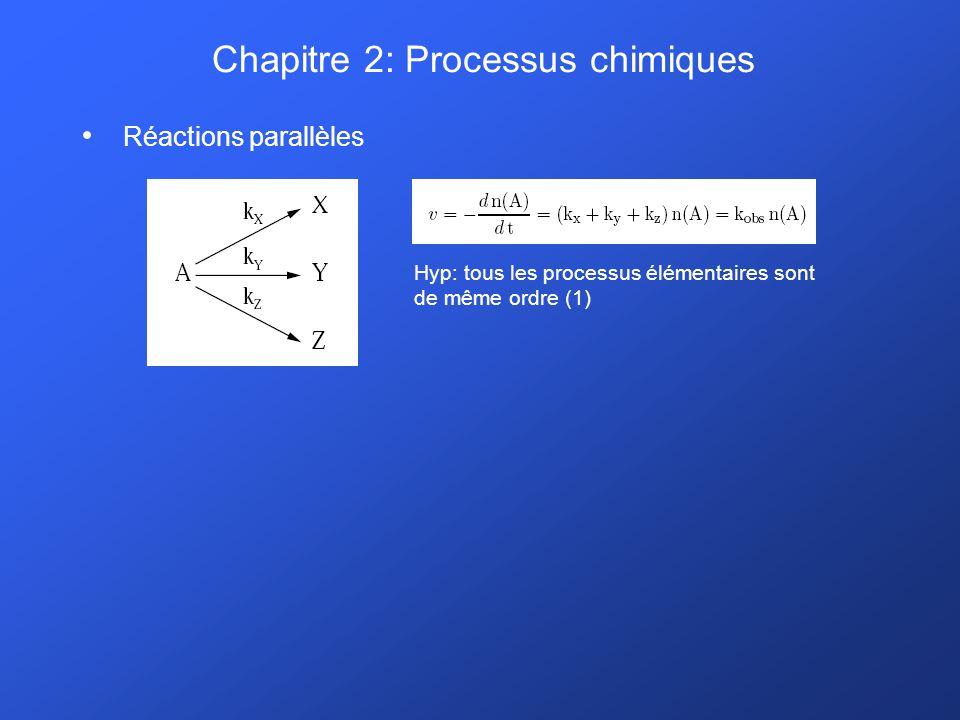 Chapitre 2: Processus chimiques Réseaux chimiques en phase gazeuse: Chimie de loxygène dans un nuage diffus, ou une région de photodissociation
