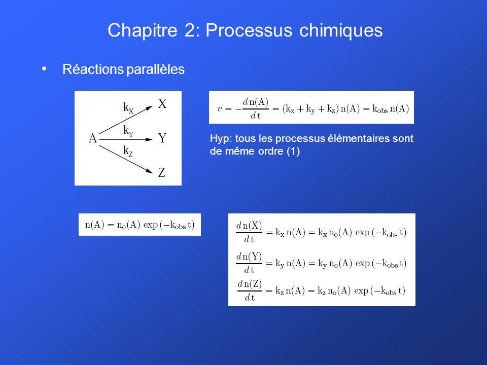 Chapitre 2: Processus chimiques Réactions consécutives : premier ordre A B C exp. décroissante ? ?