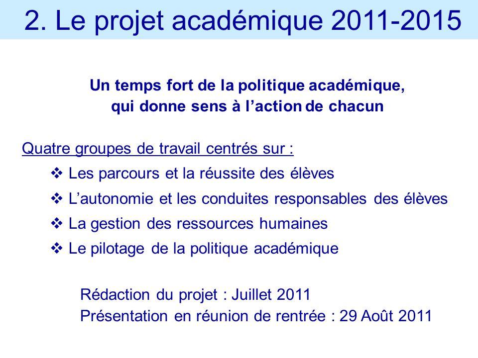 2. Le projet académique 2011-2015 Un temps fort de la politique académique, qui donne sens à laction de chacun Quatre groupes de travail centrés sur :