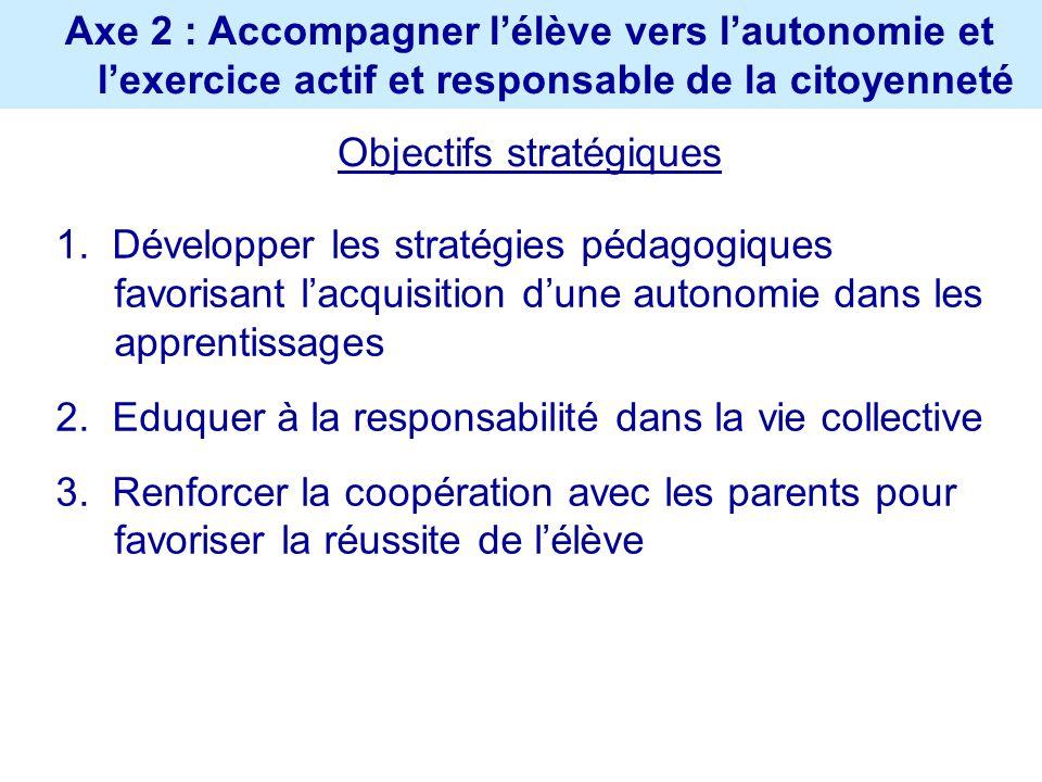 1. Développer les stratégies pédagogiques favorisant lacquisition dune autonomie dans les apprentissages 2. Eduquer à la responsabilité dans la vie co