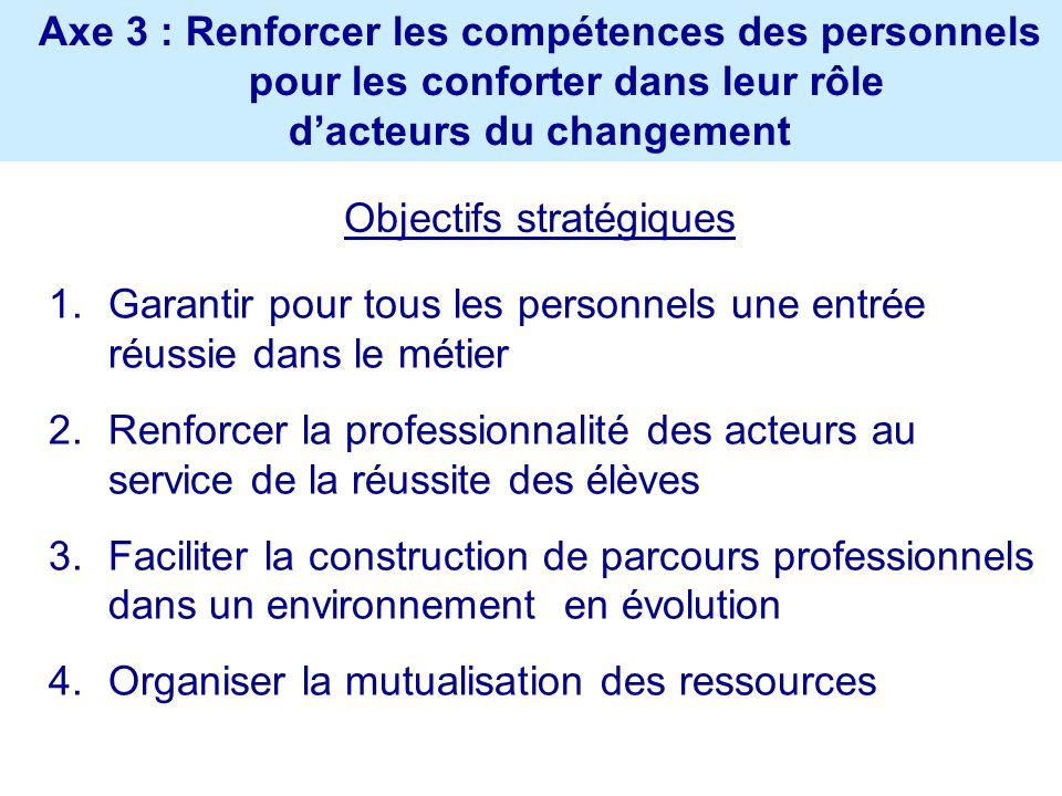 Axe 3 : Renforcer les compétences des personnels pour les conforter dans leur rôle dacteurs du changement Objectifs stratégiques 1.Garantir pour tous