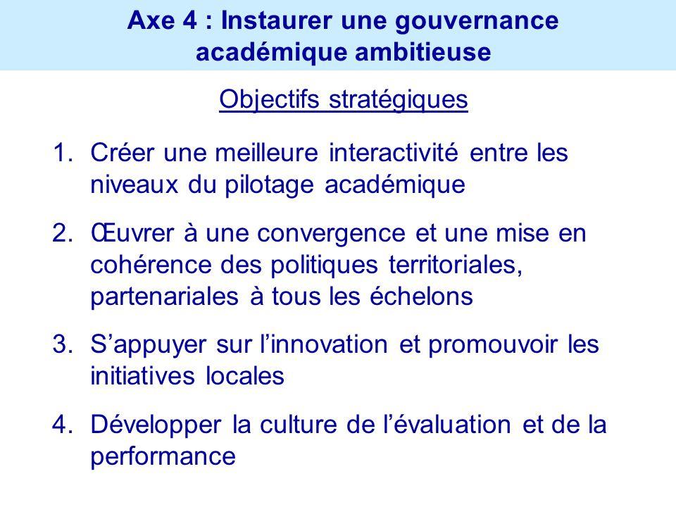 Axe 4 : Instaurer une gouvernance académique ambitieuse Objectifs stratégiques 1.Créer une meilleure interactivité entre les niveaux du pilotage acadé