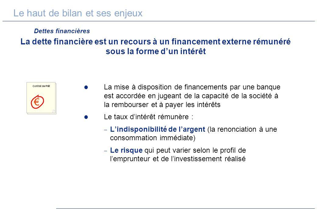 Le haut de bilan et ses enjeux La dette financière est un recours à un financement externe rémunéré sous la forme dun intérêt La mise à disposition de