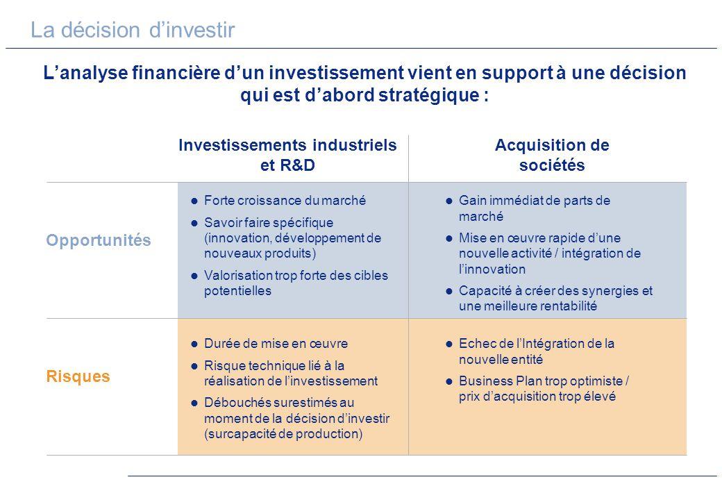 Lanalyse financière dun investissement vient en support à une décision qui est dabord stratégique : Opportunités Risques Investissements industriels e