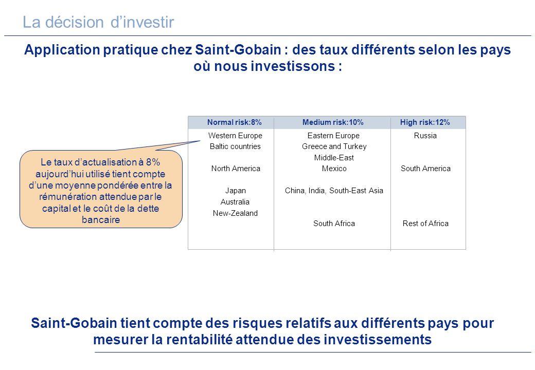 La décision dinvestir Application pratique chez Saint-Gobain : des taux différents selon les pays où nous investissons : Saint-Gobain tient compte des