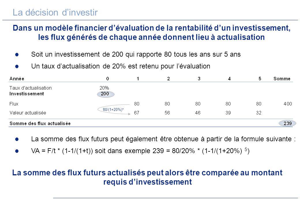 La décision dinvestir Dans un modèle financier dévaluation de la rentabilité dun investissement, les flux générés de chaque année donnent lieu à actua