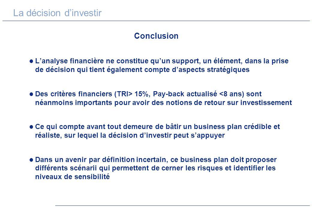 La décision dinvestir Conclusion Lanalyse financière ne constitue quun support, un élément, dans la prise de décision qui tient également compte daspe