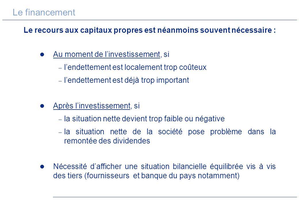 Le financement Le recours aux capitaux propres est néanmoins souvent nécessaire : Au moment de linvestissement, si lendettement est localement trop co