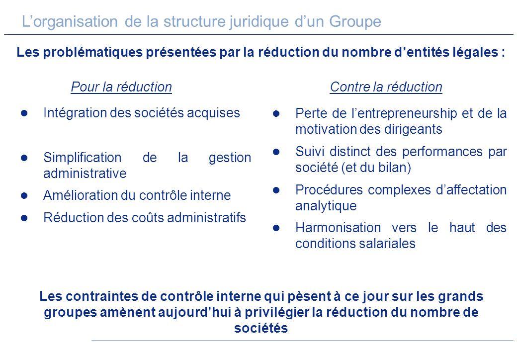 Lorganisation de la structure juridique dun Groupe Les problématiques présentées par la réduction du nombre dentités légales : Intégration des société