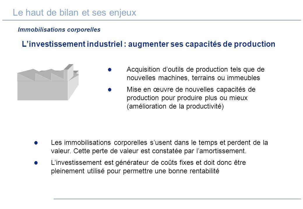 Le haut de bilan et ses enjeux Linvestissement industriel : augmenter ses capacités de production Acquisition doutils de production tels que de nouvel