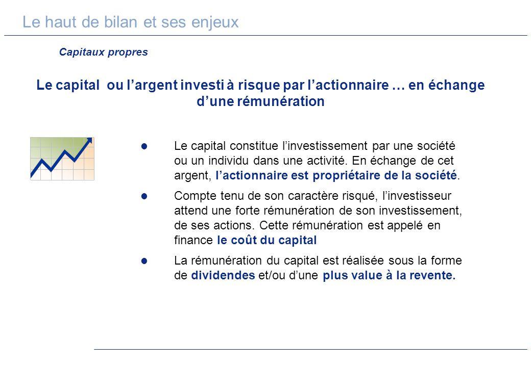 Le haut de bilan et ses enjeux Le capital ou largent investi à risque par lactionnaire … en échange dune rémunération Le capital constitue linvestisse