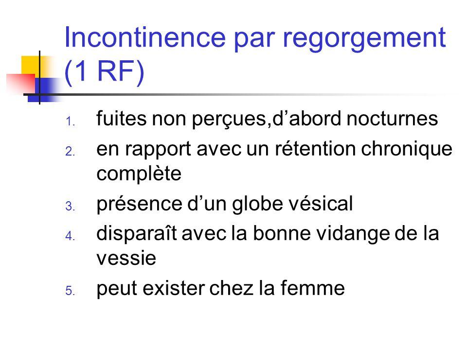 Incontinence par regorgement (1 RF) 1. fuites non perçues,dabord nocturnes 2. en rapport avec un rétention chronique complète 3. présence dun globe vé
