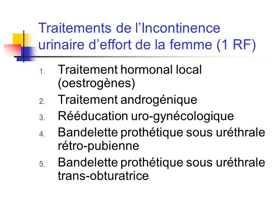 Traitements de lIncontinence urinaire deffort de la femme (1 RF) 1. Traitement hormonal local (oestrogènes) 2. Traitement androgénique 3. Rééducation