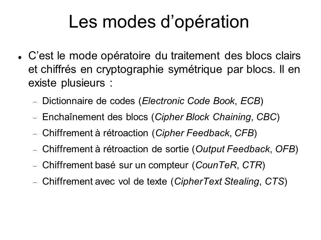 Les modes dopération Cest le mode opératoire du traitement des blocs clairs et chiffrés en cryptographie symétrique par blocs. Il en existe plusieurs