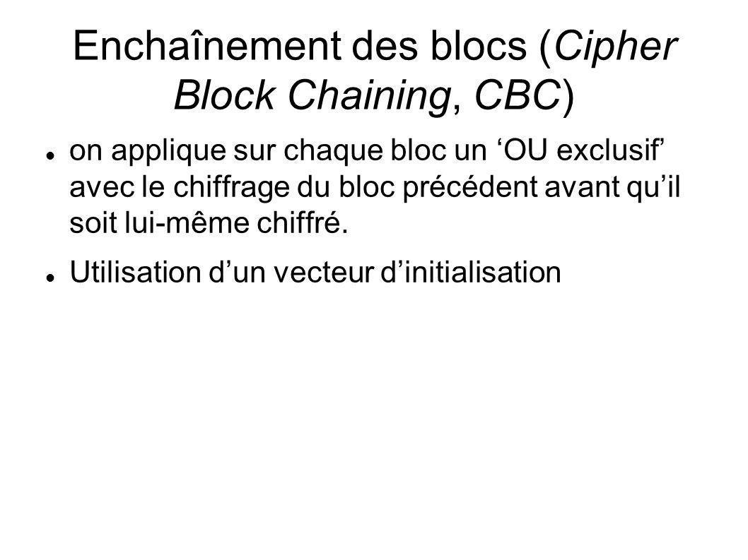 Enchaînement des blocs (Cipher Block Chaining, CBC) on applique sur chaque bloc un OU exclusif avec le chiffrage du bloc précédent avant quil soit lui